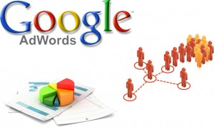 How you can advertise your site with Adwords
